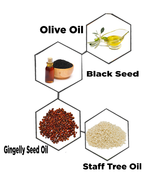 IH4 Oil Ingredients